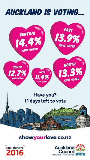 auckland-votes-up-poster