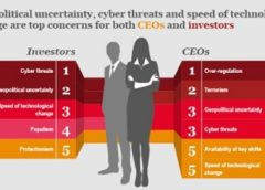 Cyber Security continues to threaten businesses worldwide