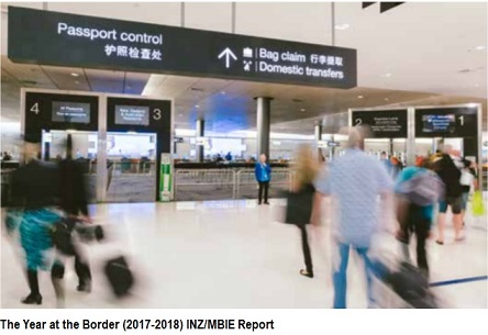 Immigration New Zealand prepares for high-end technology