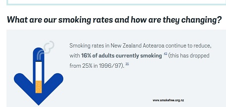 'Healthier alternatives' to cigarette smoking gain attention