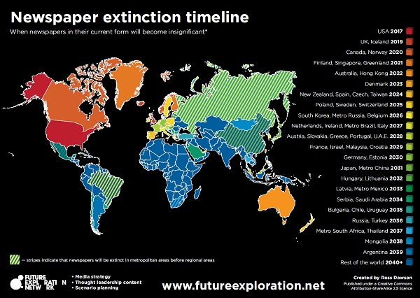Newspapers face threat of extinction